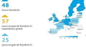 INDICELE DE PERCEPŢIE A CORUPŢIEI – Situația României în 2016